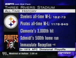 What occured at 3 Rivers Stadium